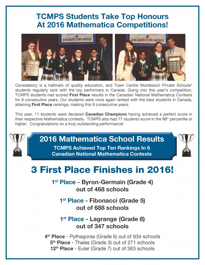 Mathematica 2016 Results for Web